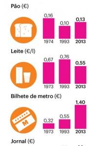 Infografia Público